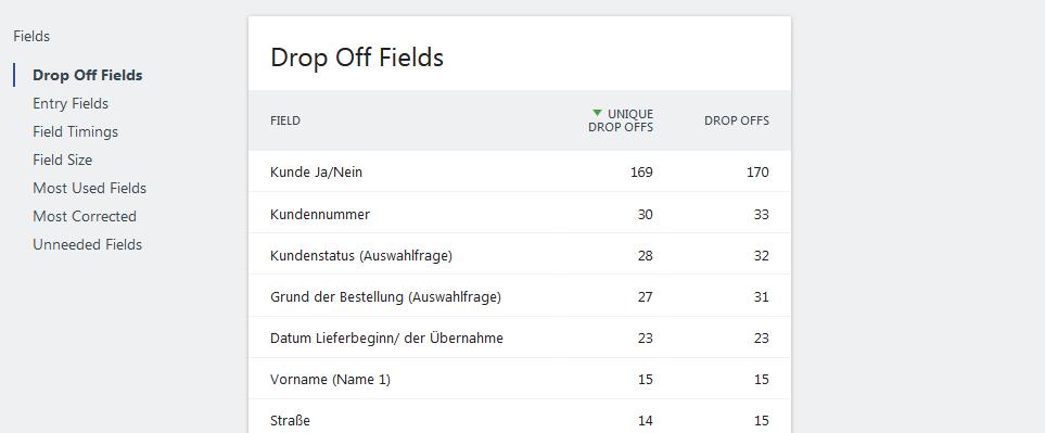 Screenshot Matomo Form Plugin mit Drop Off Fields